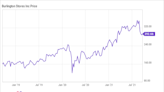 Burlington Stock Pulls Back as Growth Accelerates