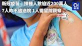 新冠疫苗|接種人數迫近200萬人 7人昨不適送院 1人需留院觀察