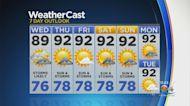 CBSMiami.com Weather @ Your Desk 8-3-21 11PM