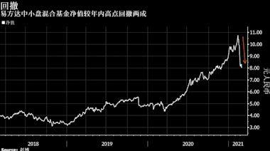 中國明星千億基金經理光環失色 由賺轉賠考驗散戶「追星」定力