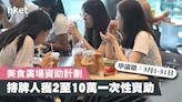 【防疫抗疫基金】食環署推美食廣場資助計劃 一次性資助最高可獲10萬元 - 香港經濟日報 - 即時新聞頻道 - 商業