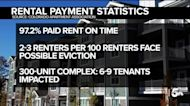 What does the end of the federal eviction moratorium mean to you