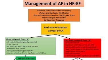 房顫合併心衰治療,正嚮導管消融模式轉變!美國心臟協會聲明