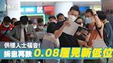【H按情報】1個月拆息維持0.09厘 H按實際按息1.49厘(6月18日更新) - 香港經濟日報 - 地產站 - 地產新聞 - 其他地產新聞