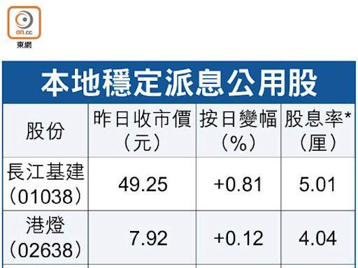 長建:公司股價超值 冀增併購