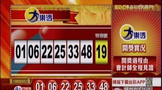 6/2 大樂透頭獎衝1.5億、雙贏彩、今彩539 獎號出爐囉!