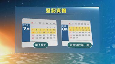 消費券下月4日起登記 最快8月1日獲發首期金額
