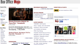 Box Office Mojo Criticized After Redesign That Includes a Paywall for Some Data