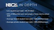 IN DEPTH: Student loan debt and forgiveness