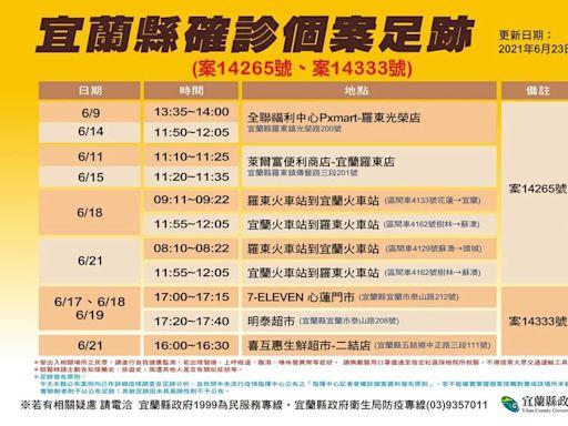 宜蘭+2!中國籍八大女CT值超低 退休翁曾在美打疫苗2度確診