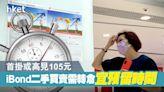 【iBond 2021】iBond首掛或高見105元、速袋2年利息 二手買賣需轉倉宜預留時間 - 香港經濟日報 - 即時新聞頻道 - 即市財經 - Hot Talk