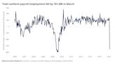 Zillow Market Pulse: October 21, 2020