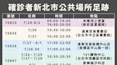 快訊/新北+14足跡曝 台北101、遠百、家樂福、池上便當