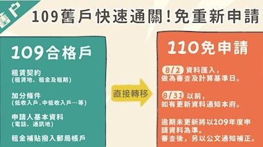 中市住宅補貼,8/2-8/31受理申請