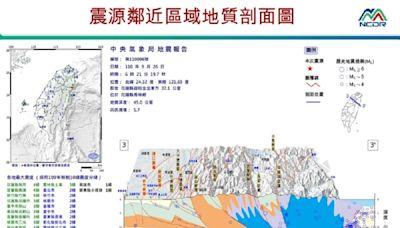 50年來最大!花蓮5.7地震全台有感 氣象局:2天內恐有規模3至4餘震
