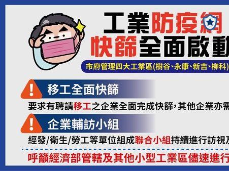 台南移工防疫不馬虎 黃偉哲指示對台南的工業區移工全面快篩   蕃新聞