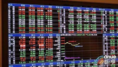 〈台股盤前〉台股空軍壓境 短線靜待資金回流權值股 | Anue鉅亨 - 台股盤勢