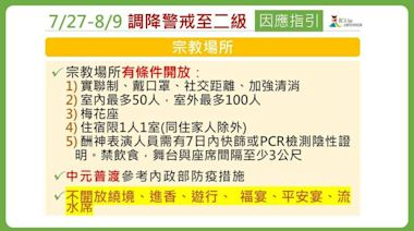 27日起降2級 台南市各場域防疫指引看這裡