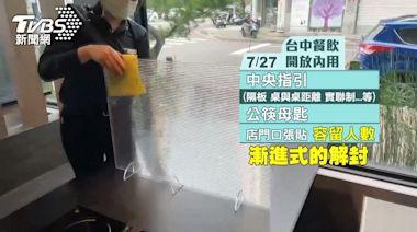 台中餐飲內用「限制性開放」 店外需貼容留數│TVBS新聞網
