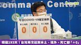 睽違193天!台灣再次迎來本土、境外、死亡都「+0」
