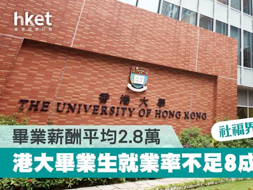 【職場調查】港大畢業生就業率不足8成創新低 畢業薪酬平均2.8萬 社會服務搵最多 - 香港經濟日報 - 理財 - 個人增值