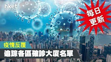 【新冠肺炎|確診大廈】單日新增3宗確診 1宗無源頭個案(5月15日更新) - 香港經濟日報 - 地產站 - 地產新聞 - 其他地產新聞