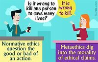 A Guide to the Difference Between Metaethics and Normative ...