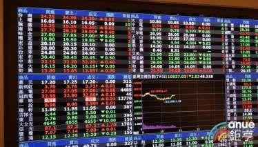 三大法人小賣台股0.18億元 內外資同步鎖定中信金買超逾2萬張