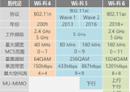 全屋wifi6的快樂:華碩靈耀AX魔方路由器體驗