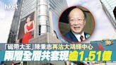 【名人沽貨】「磁帶大王」陳秉志再沽大鴻輝中心 套現逾1.51億 - 香港經濟日報 - 地產站 - 工商舖車位 - 商廈