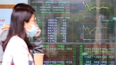 台股類股輪動快速 靜待美FOMC會議結果
