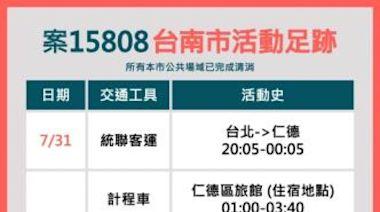台南8/2無新增確診 新北市個案8/1到過仁德區旅館