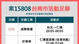 台南8/2無新增確診 新北市個案8/1到過仁德區旅館 | 台灣好新聞 TaiwanHot.net