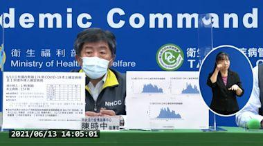 疫苗分配不均?陳時中:熱區周二加發10%