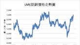《金屬》擔憂經濟與需求 LME基本金屬全面下跌