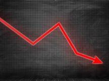 創業集團控股(02221)股價顯著下跌14.286%,現價港幣$0.6