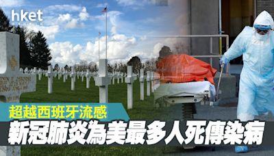 【新冠肺炎】為美國死亡人數最多傳染病 超西班牙流感 - 香港經濟日報 - 即時新聞頻道 - 國際形勢 - 環球社會熱點