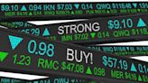 Choose These 5 Low Leverage Stocks to Keep Your Portfolio Safe