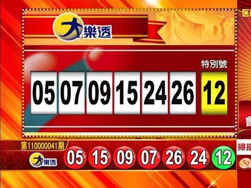 4/20 大樂透、雙贏彩、今彩539 開獎囉!