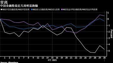 看圖論市:華融風險拖累中國金融股