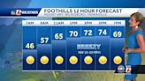 WATCH: Warm start to the week