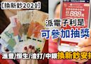 【換新鈔2021】滙豐/恒生/渣打/中銀換新鈔安排 派電子利是可參加抽獎