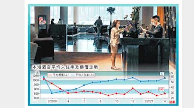 港酒店去年入住率四成差絕 每房營運虧損2.8萬 收入瀉74%