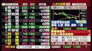 5分鐘看台股/2021/02/04收盤最前線