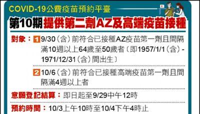 50歲以上打第2劑AZ疫苗/10月3~4日預約 6~12日接種