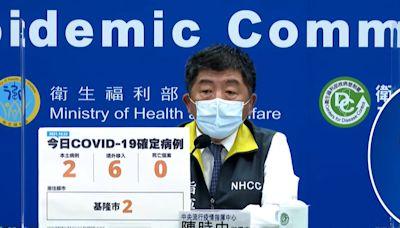 直播/新冠肺炎今增2例本土都在基隆 6例境外