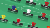 Euro 2020 fantasy football: How does it work? Points, transfers, captains and chips explained