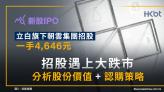 立白旗下朝雲集團招股 一手4,646元 招股遇上跌市 分析股份價值+認購策略