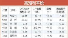 高殖利率股