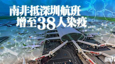新冠肺炎|南非抵深圳航班增至38人染疫 - 新聞 - am730